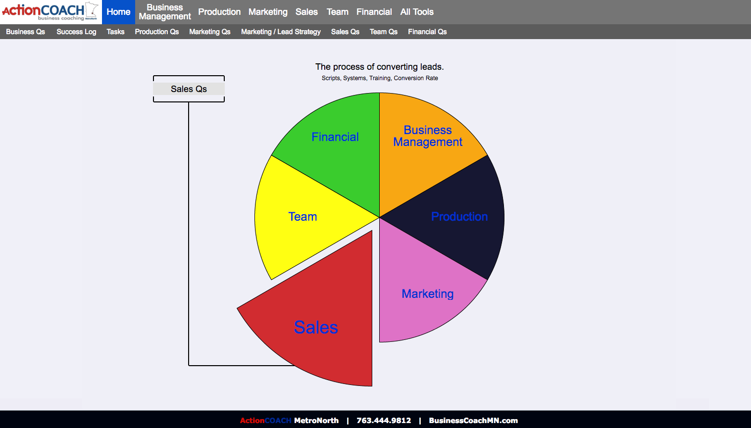 pie chart screenshot