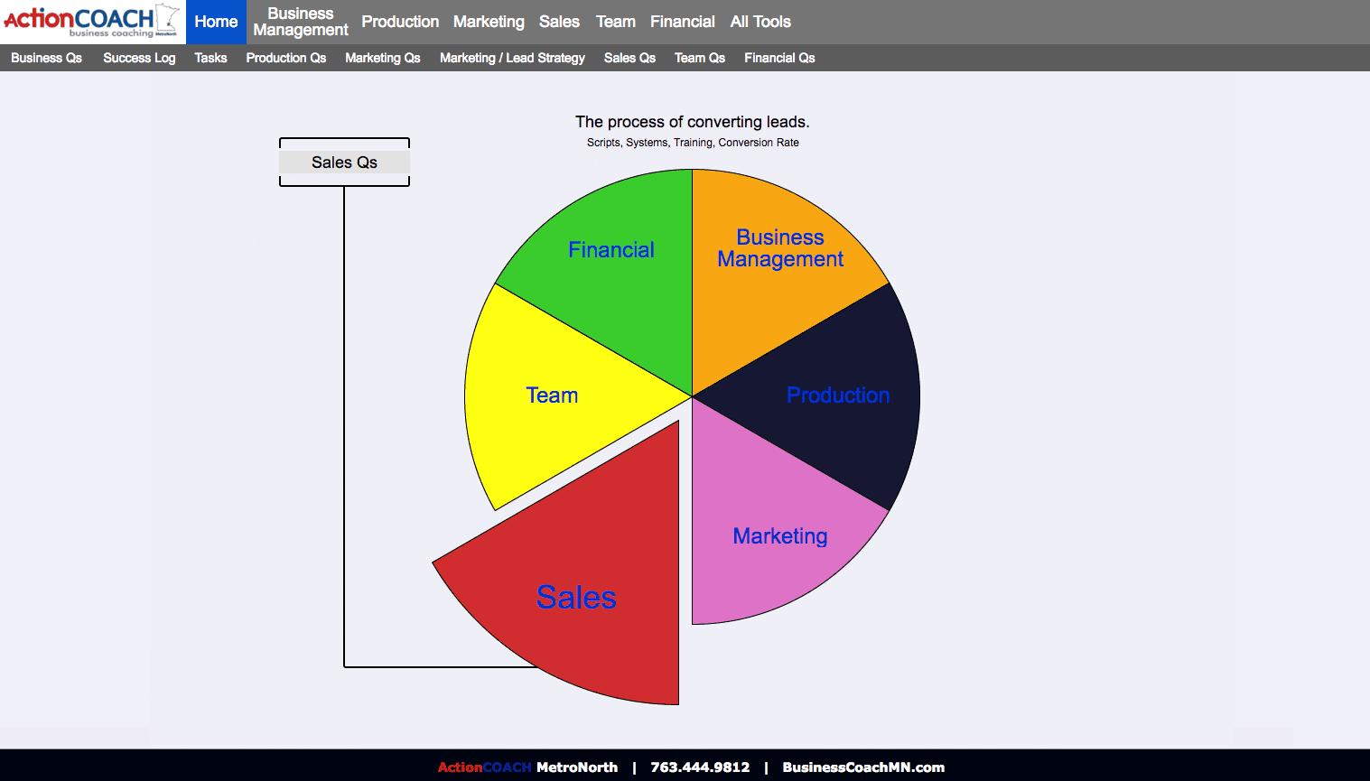 pie chart screenshot